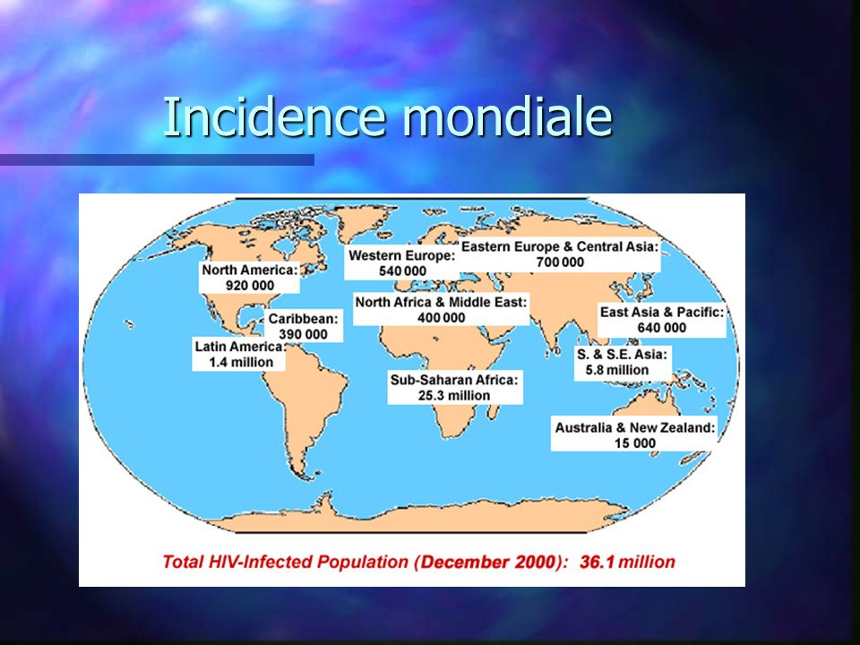 30/03/2017 Incidence mondiale