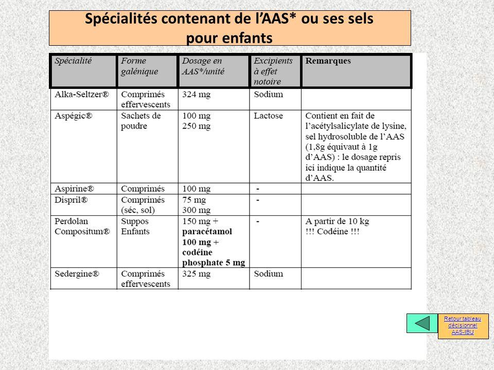 Spécialités contenant de l'AAS* ou ses sels pour enfants