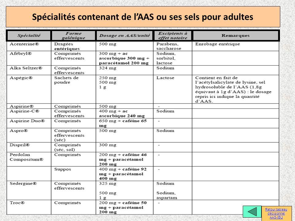 Spécialités contenant de l'AAS ou ses sels pour adultes