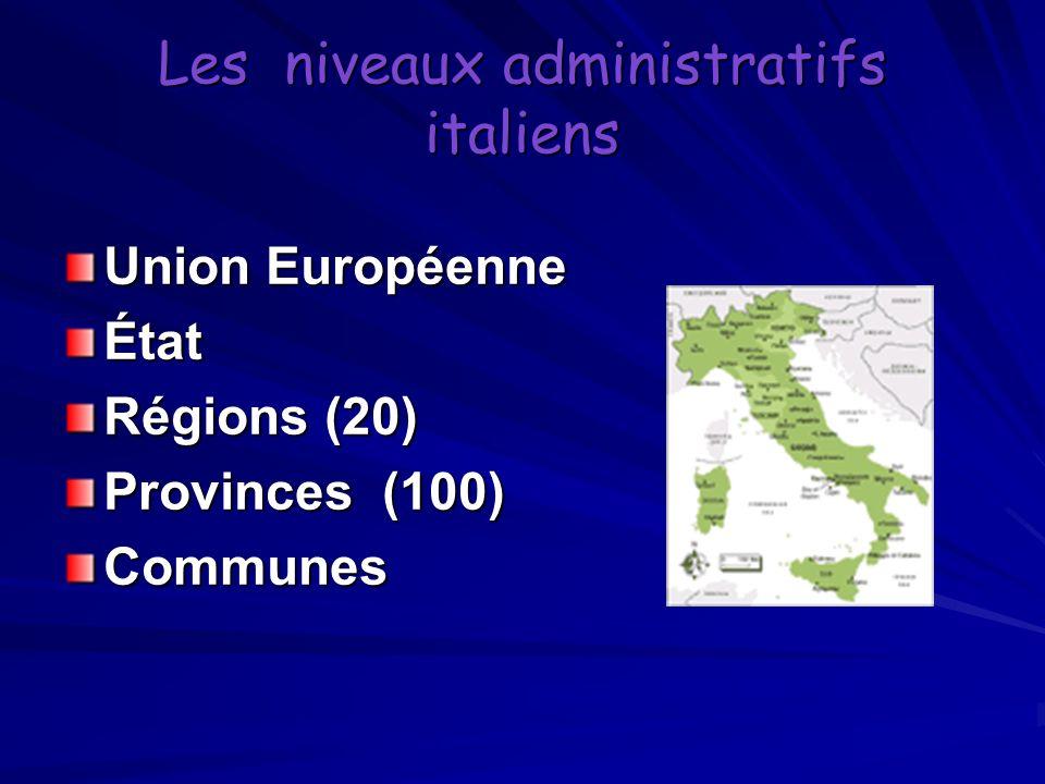 Les niveaux administratifs italiens