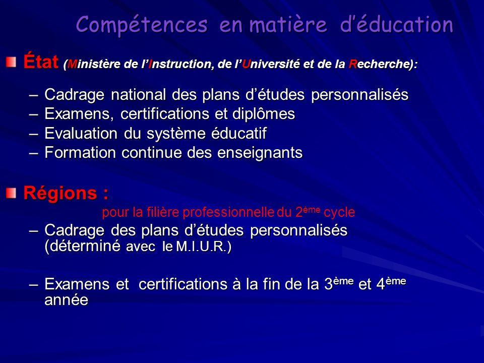 Compétences en matière d'éducation