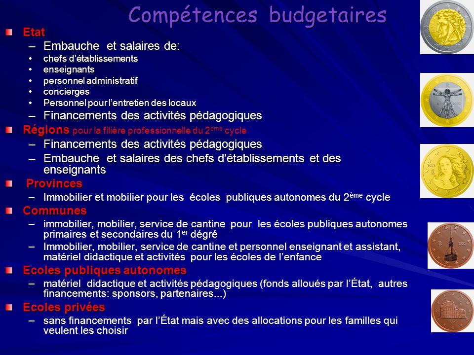 Compétences budgetaires