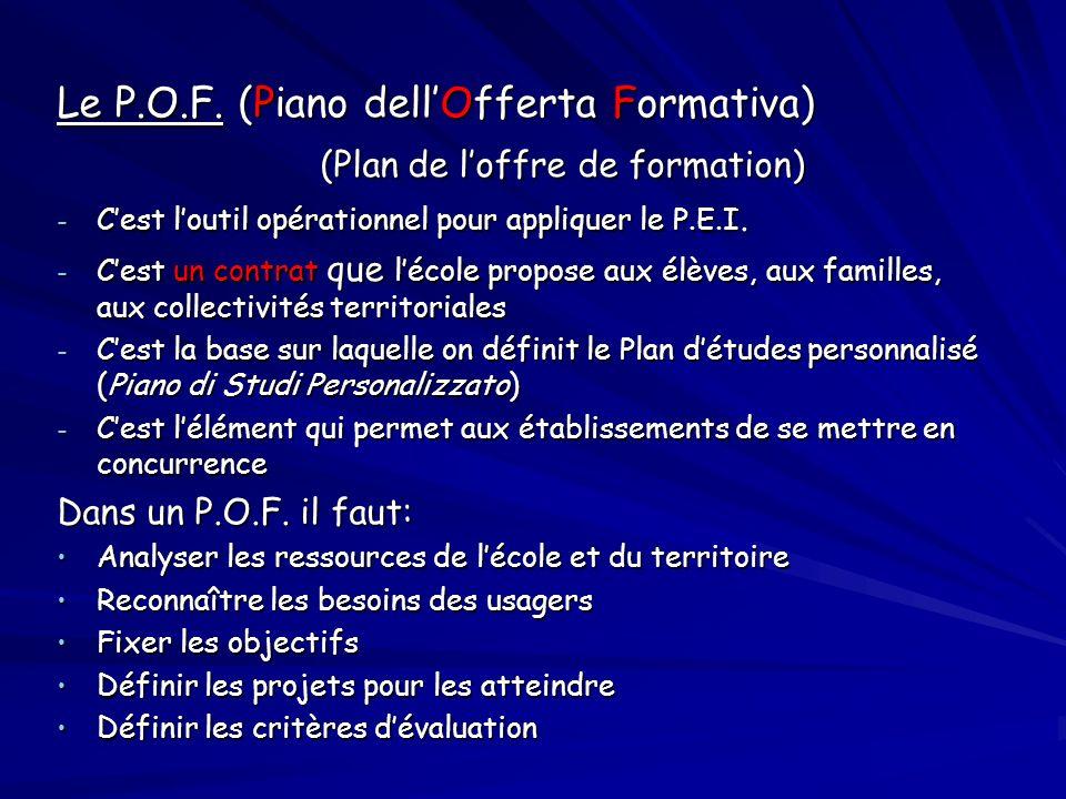 Le P.O.F. (Piano dell'Offerta Formativa)