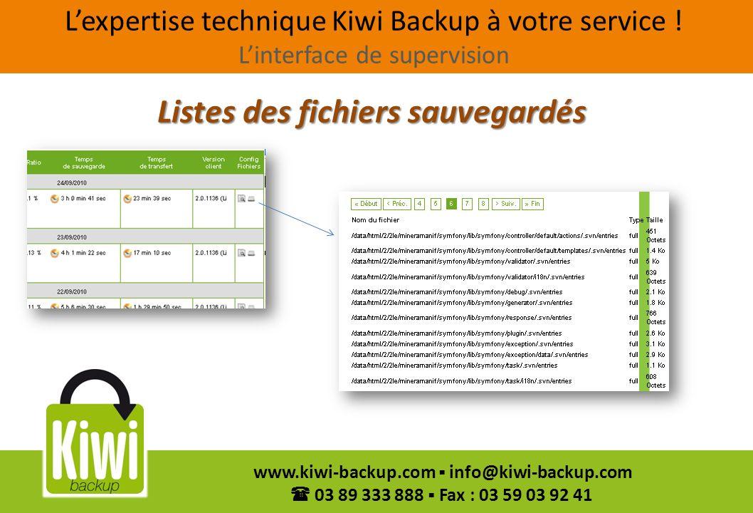 Listes des fichiers sauvegardés