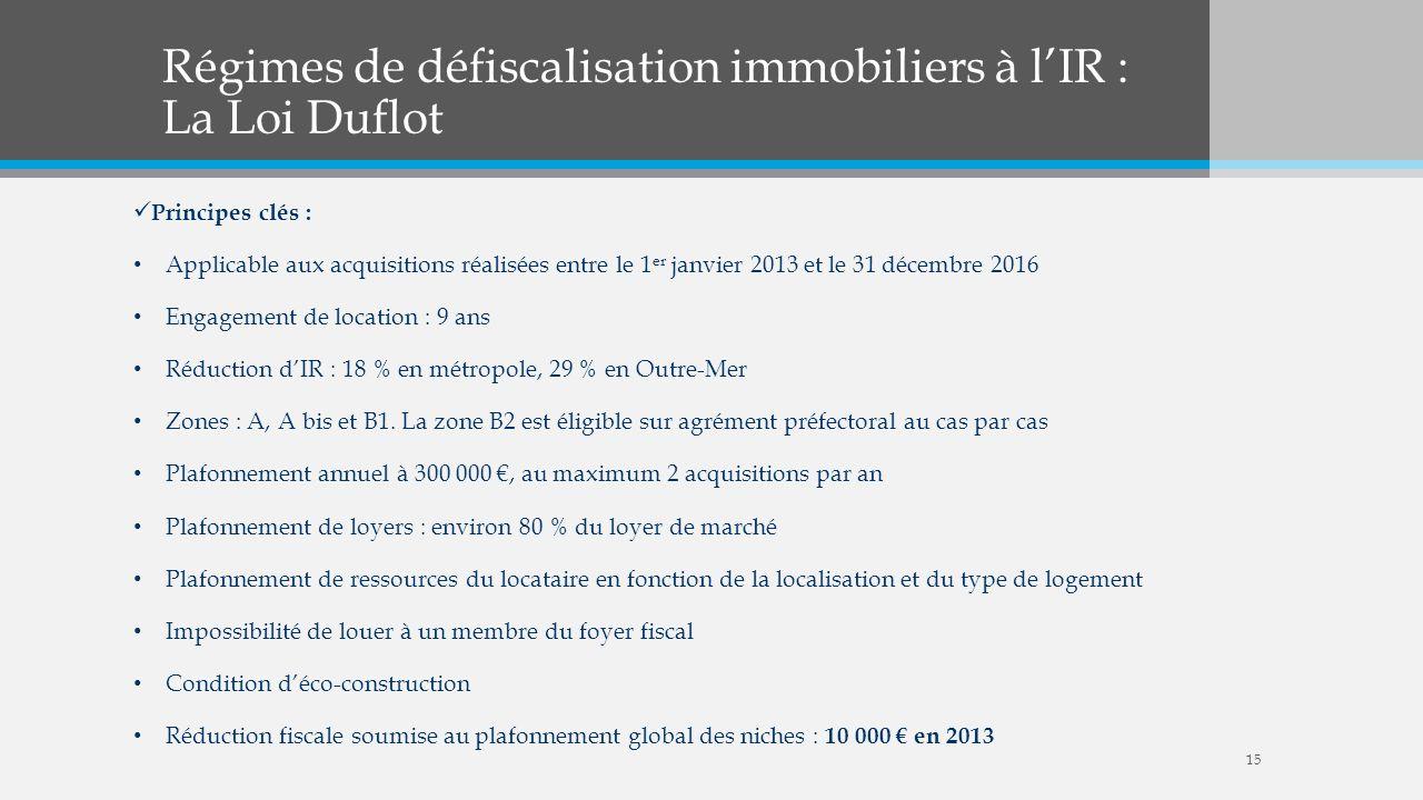 Régimes de défiscalisation immobiliers à l'IR : La Loi Duflot