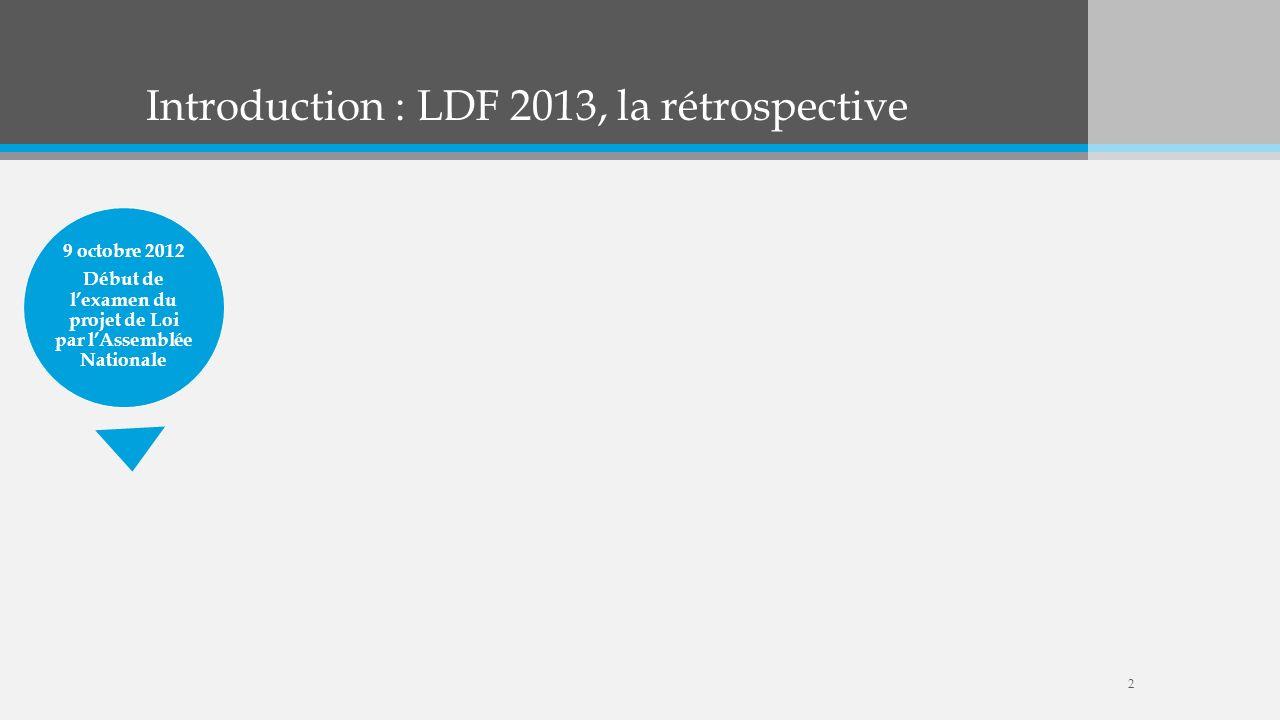 Introduction : LDF 2013, la rétrospective