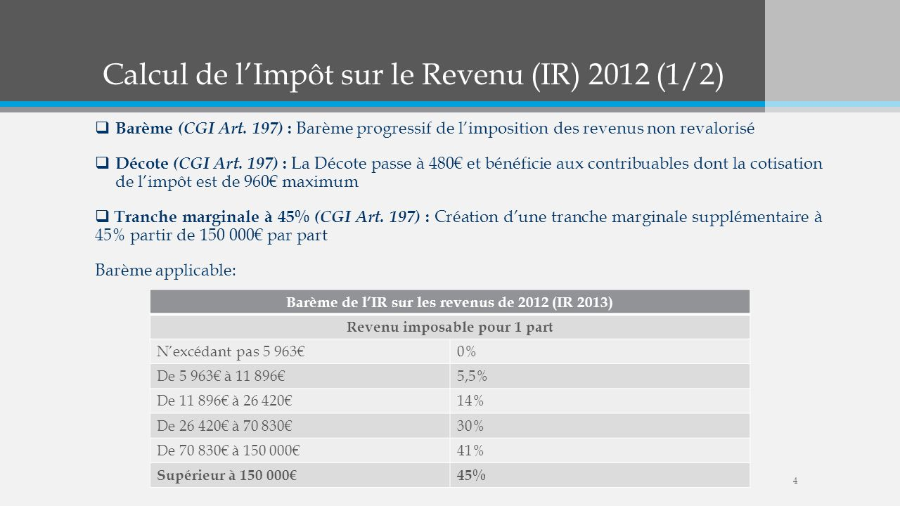 Calcul de l'Impôt sur le Revenu (IR) 2012 (1/2)