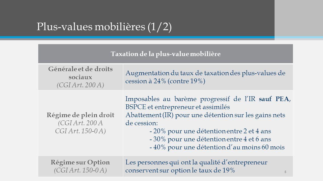 Plus-values mobilières (1/2)