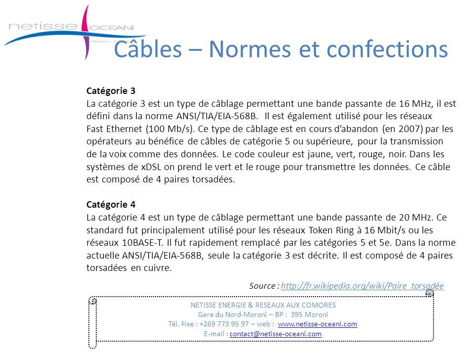 Câbles – Normes et confections