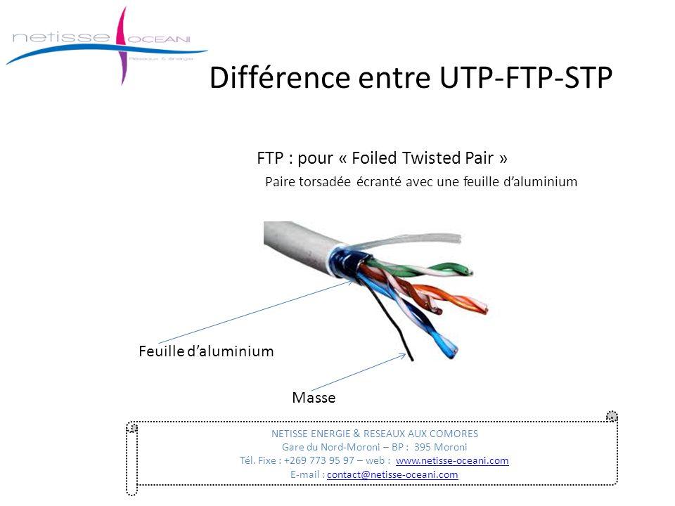 Différence entre UTP-FTP-STP