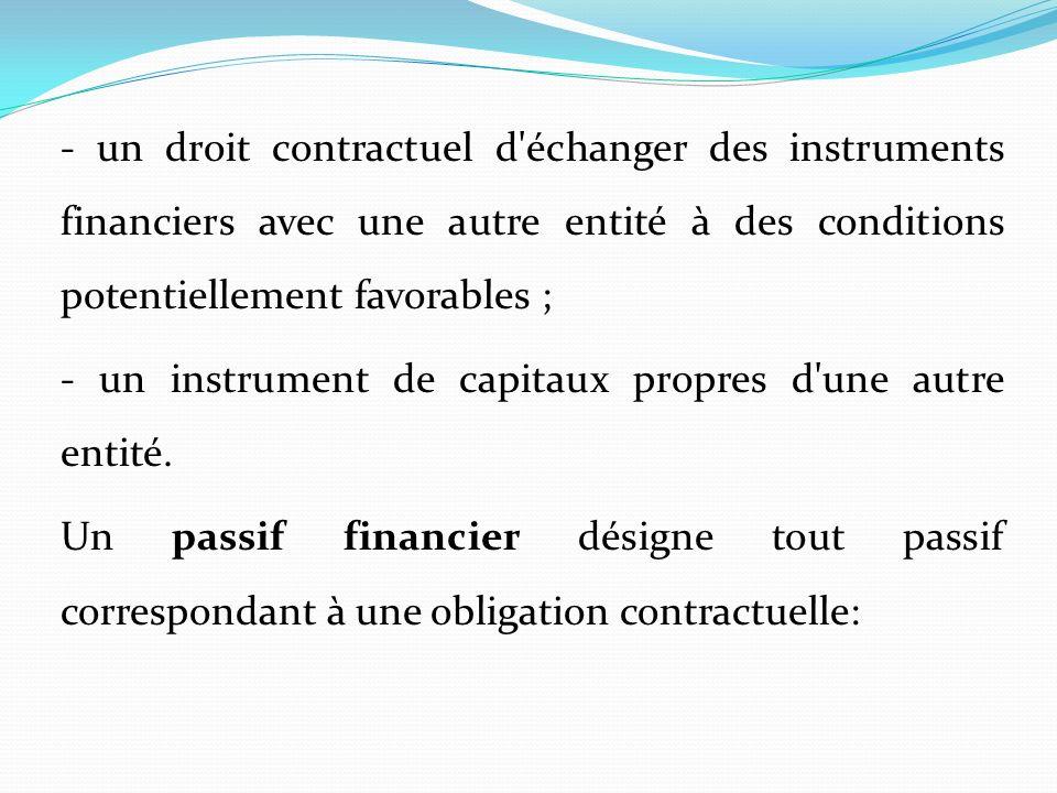 - un droit contractuel d échanger des instruments financiers avec une autre entité à des conditions potentiellement favorables ; - un instrument de capitaux propres d une autre entité.