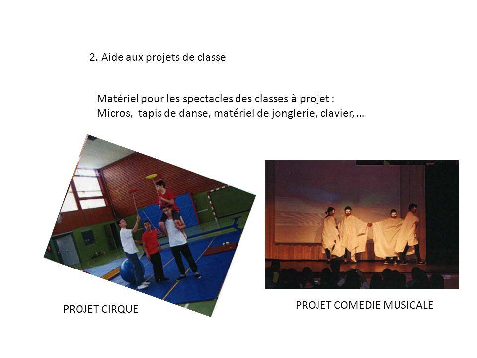 2. Aide aux projets de classe