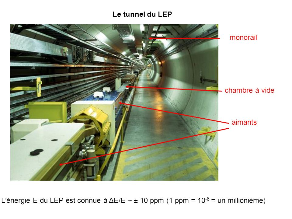 Le tunnel du LEP monorail. chambre à vide. aimants.