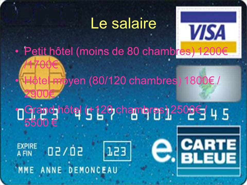 Le salaire Petit hôtel (moins de 80 chambres) 1200€ /1700€