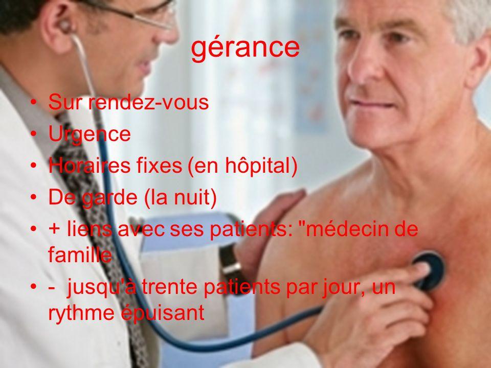 gérance Sur rendez-vous Urgence Horaires fixes (en hôpital)
