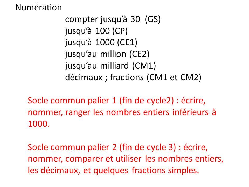 Numération compter jusqu'à 30 (GS) jusqu'à 100 (CP) jusqu'à 1000 (CE1) jusqu'au million (CE2) jusqu'au milliard (CM1)