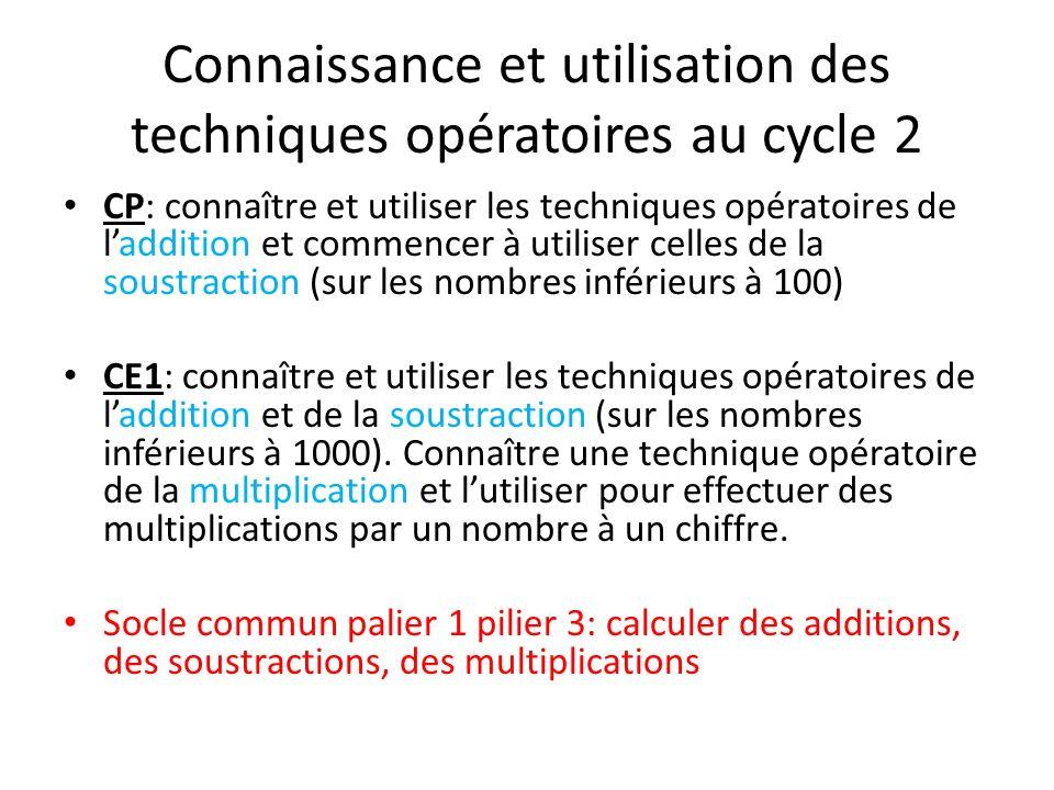Connaissance et utilisation des techniques opératoires au cycle 2