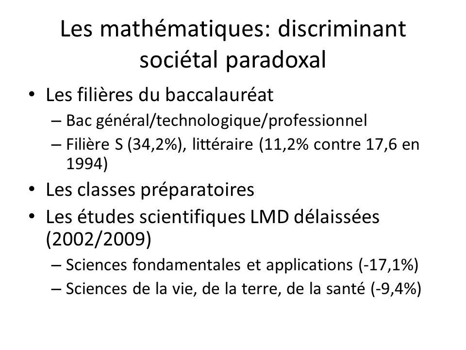 Les mathématiques: discriminant sociétal paradoxal