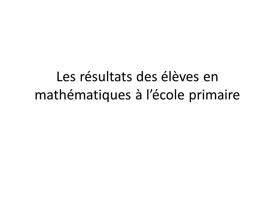 Les résultats des élèves en mathématiques à l'école primaire