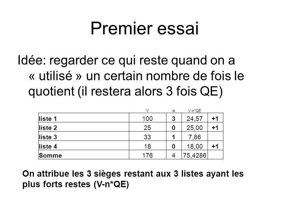 Premier essai Idée: regarder ce qui reste quand on a « utilisé » un certain nombre de fois le quotient (il restera alors 3 fois QE)