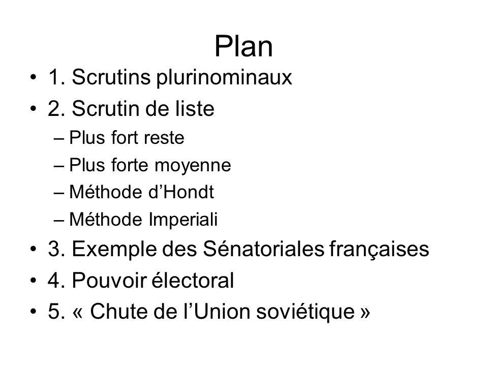 Plan 1. Scrutins plurinominaux 2. Scrutin de liste