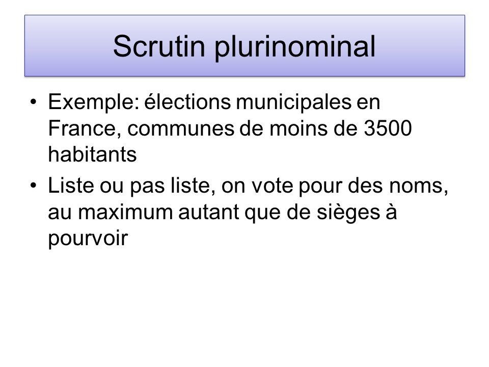 Scrutin plurinominal Exemple: élections municipales en France, communes de moins de 3500 habitants.