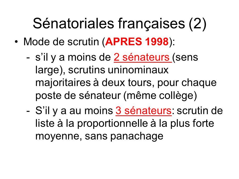 Sénatoriales françaises (2)