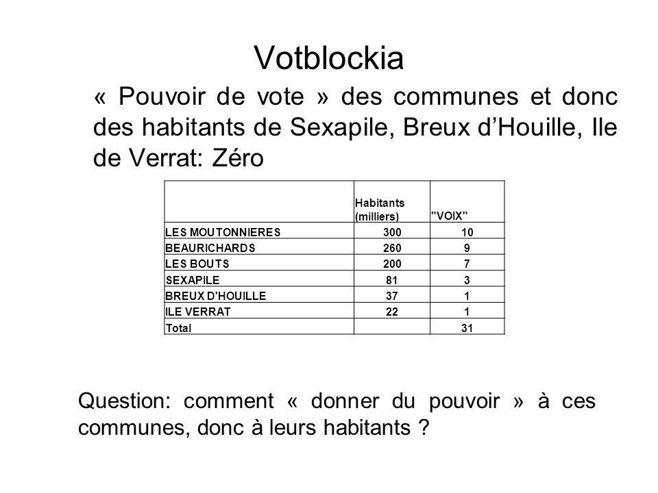 Votblockia « Pouvoir de vote » des communes et donc des habitants de Sexapile, Breux d'Houille, Ile de Verrat: Zéro.