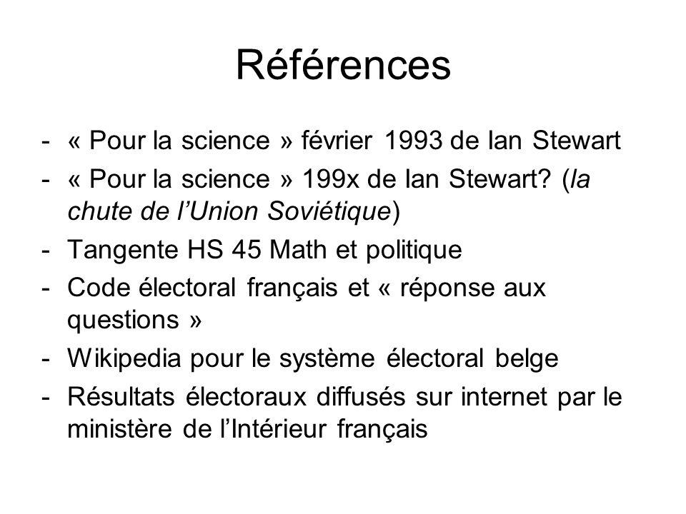 Références « Pour la science » février 1993 de Ian Stewart