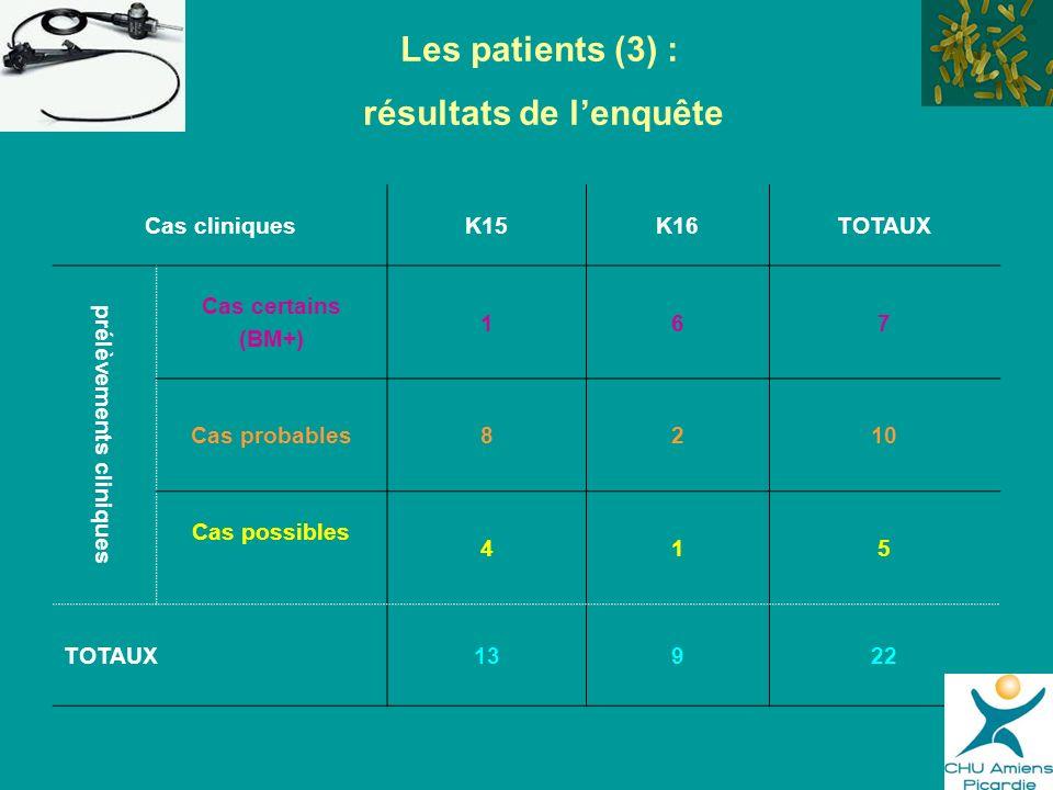 résultats de l'enquête prélèvements cliniques
