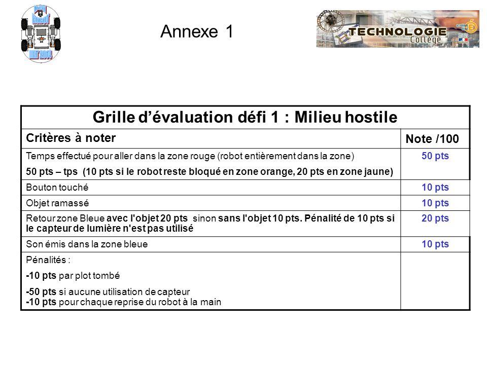 Grille d'évaluation défi 1 : Milieu hostile