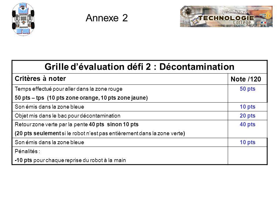 Grille d'évaluation défi 2 : Décontamination