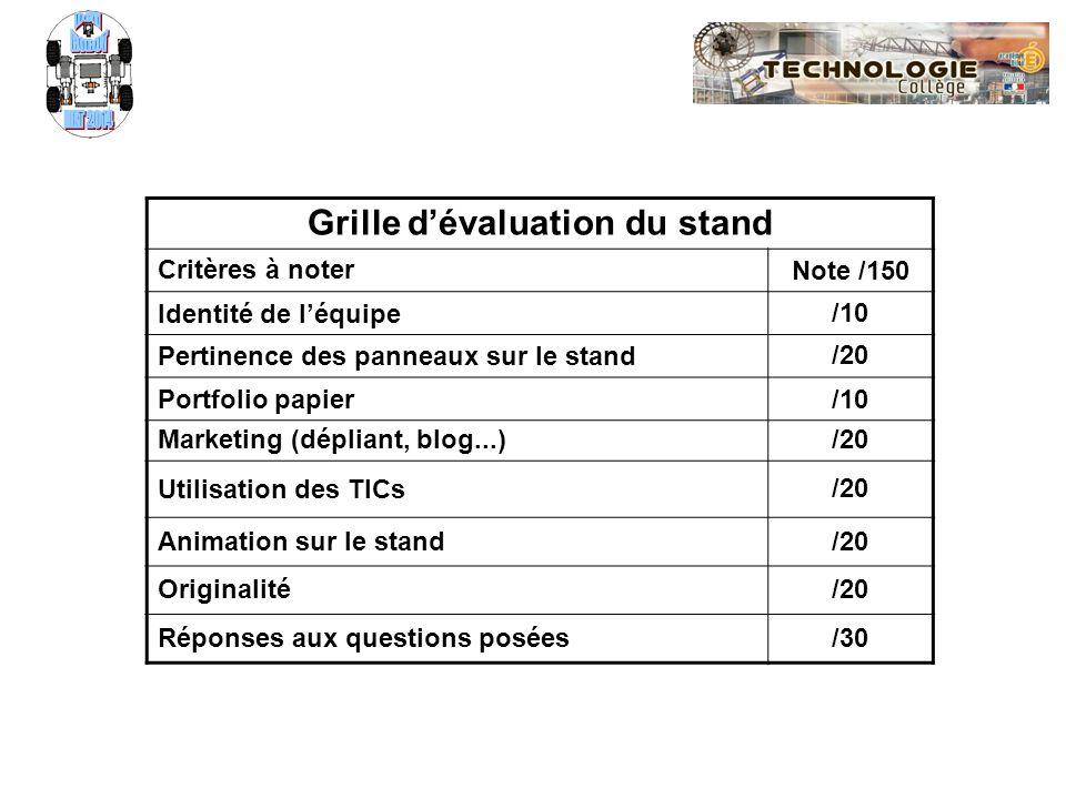 Grille d'évaluation du stand