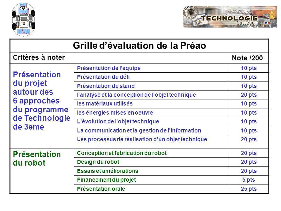 Grille d'évaluation de la Préao
