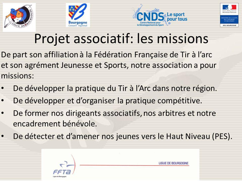 Projet associatif: les missions