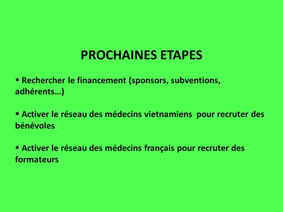 PROCHAINES ETAPES Rechercher le financement (sponsors, subventions, adhérents…)