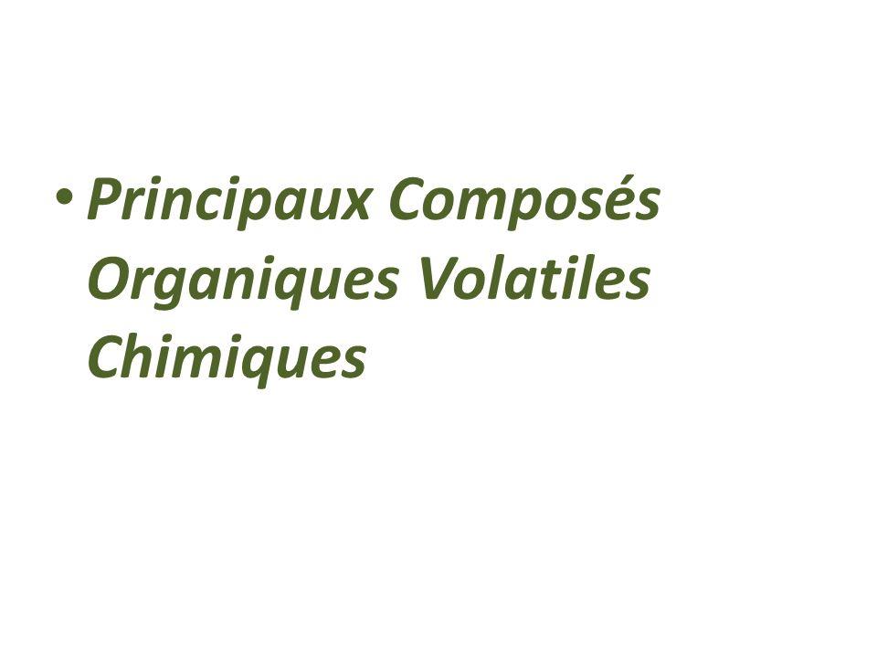 Principaux Composés Organiques Volatiles Chimiques
