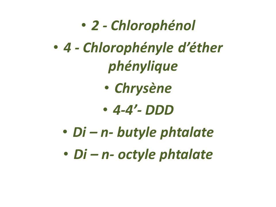 4 - Chlorophényle d'éther phénylique
