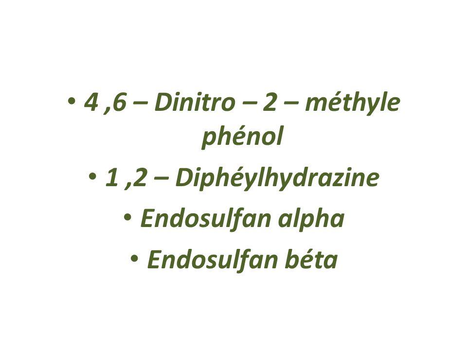4 ,6 – Dinitro – 2 – méthyle phénol