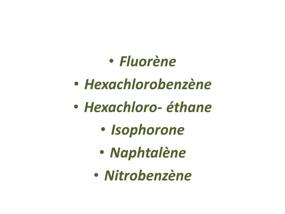 Fluorène Hexachlorobenzène Hexachloro- éthane Isophorone Naphtalène Nitrobenzène