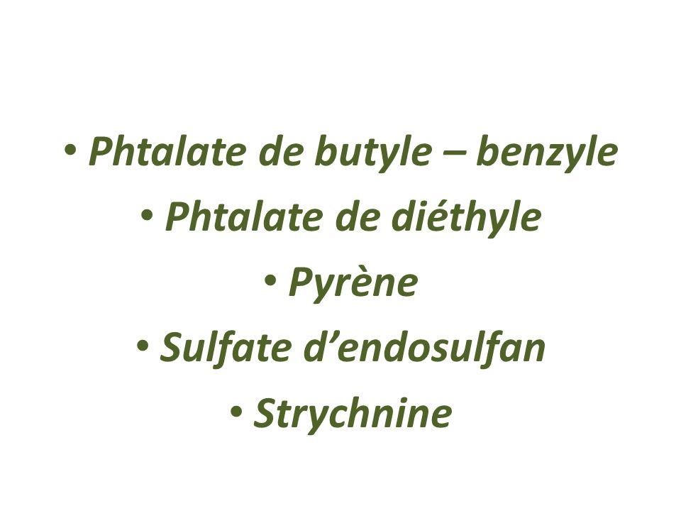 Phtalate de butyle – benzyle