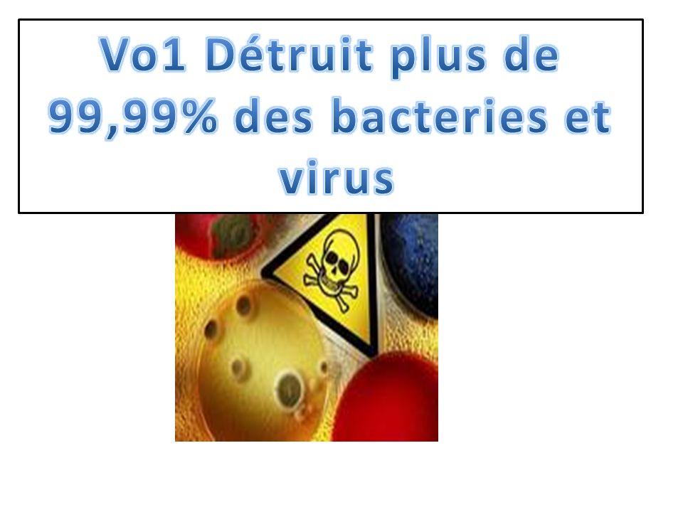 Vo1 Détruit plus de 99,99% des bacteries et