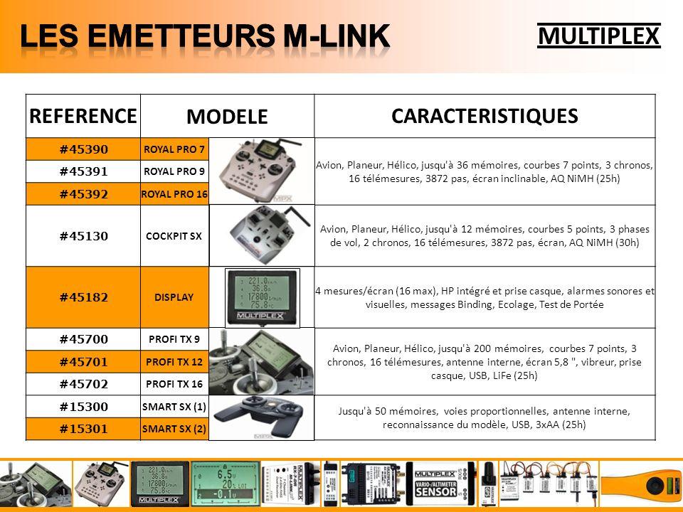 LES EMETTEURS m-link MULTIPLEX REFERENCE MODELE CARACTERISTIQUES