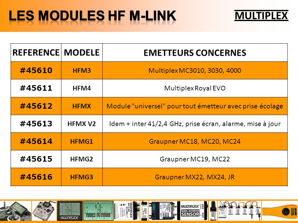LES modules hf m-link MULTIPLEX REFERENCE MODELE EMETTEURS CONCERNES