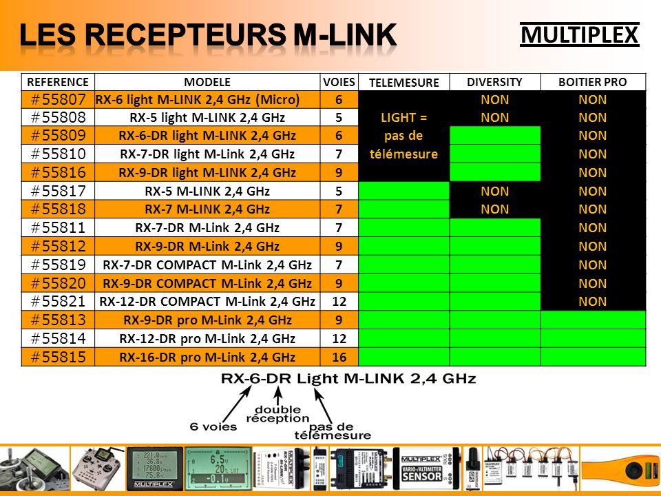 LES RECEPTEURS m-link MULTIPLEX #55807