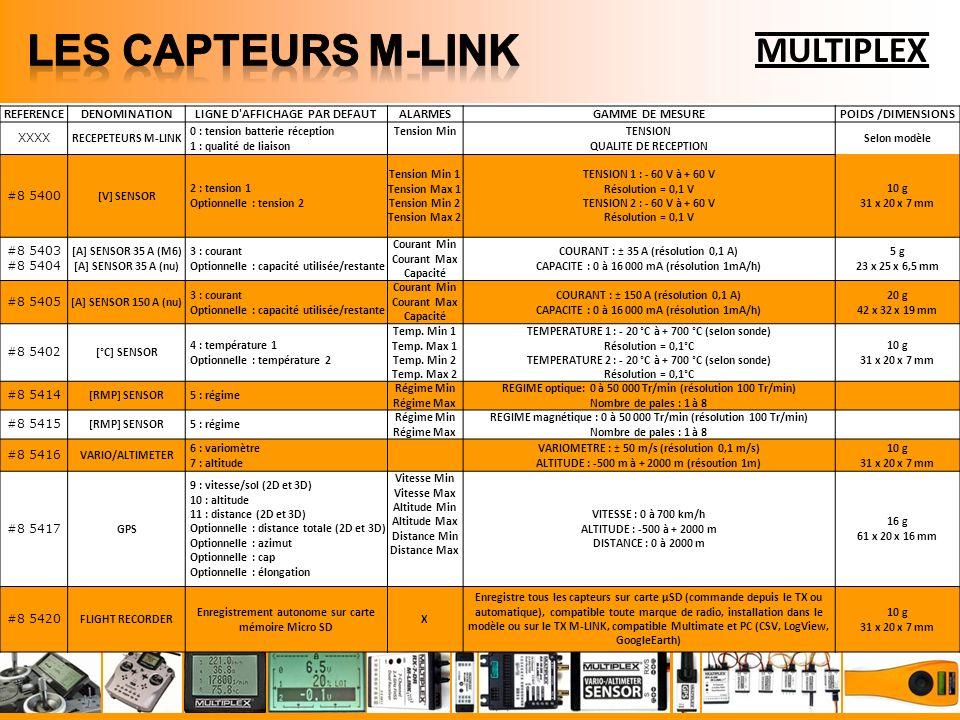 LES CAPTEURS m-link MULTIPLEX REFERENCE DENOMINATION