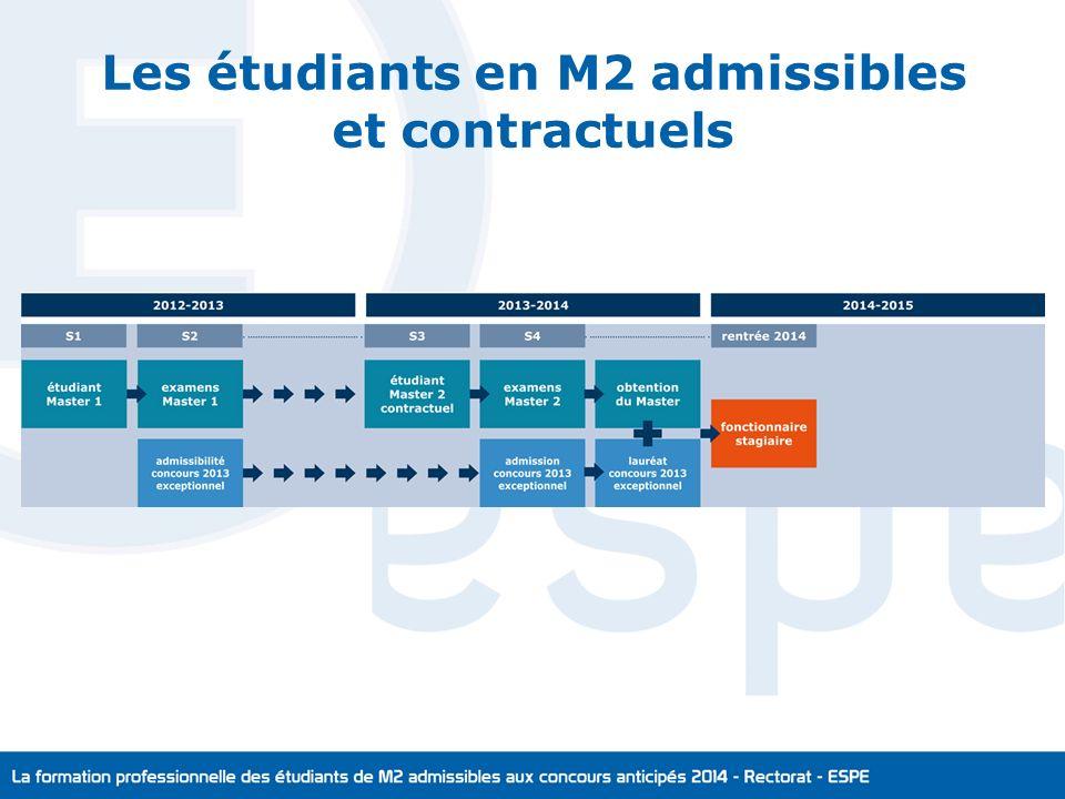 Les étudiants en M2 admissibles
