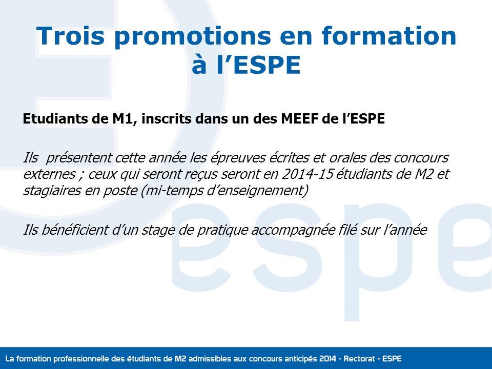 Trois promotions en formation à l'ESPE