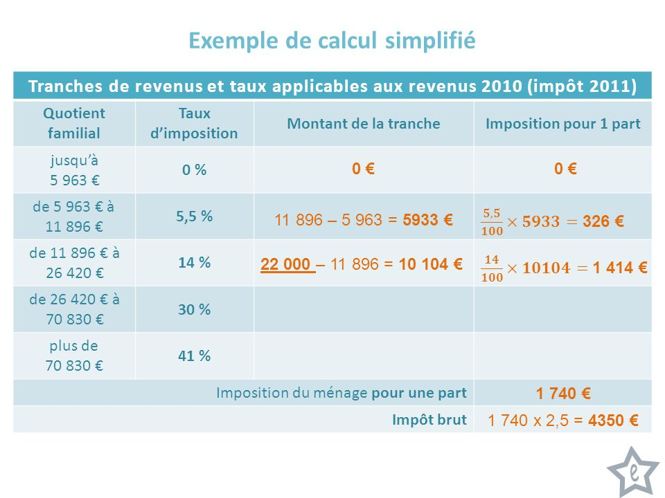Exemple de calcul simplifié