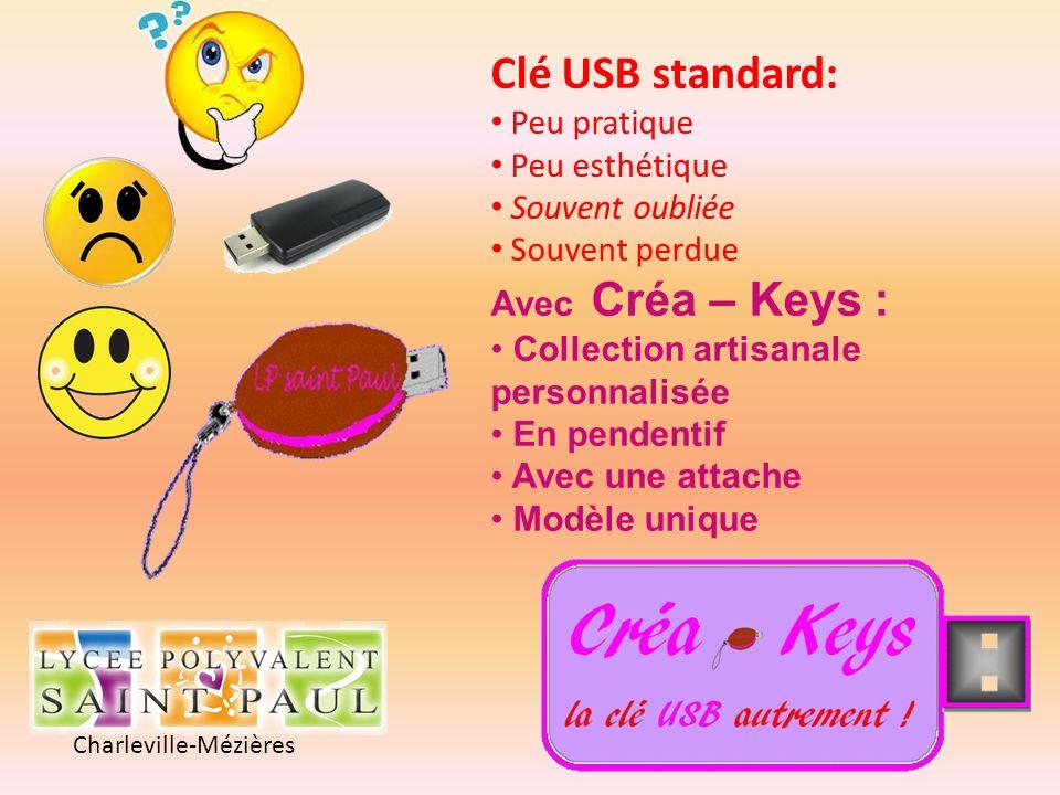 Clé USB standard: Peu pratique Peu esthétique Souvent oubliée